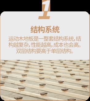 运动木地板价格因素1